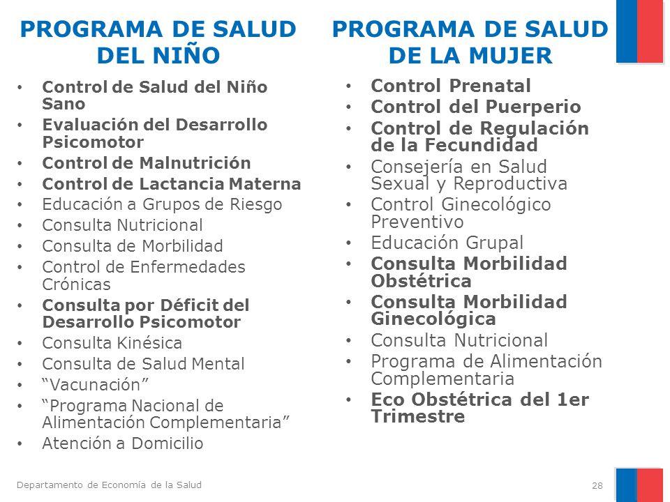 PROGRAMA DE SALUD DEL NIÑO