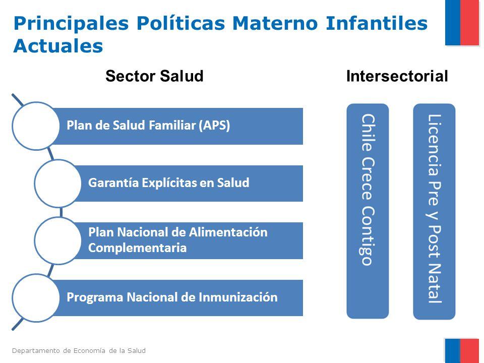 Principales Políticas Materno Infantiles Actuales