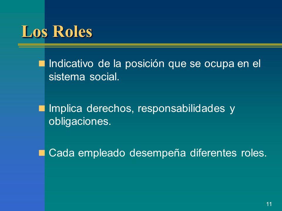 Los Roles Indicativo de la posición que se ocupa en el sistema social.