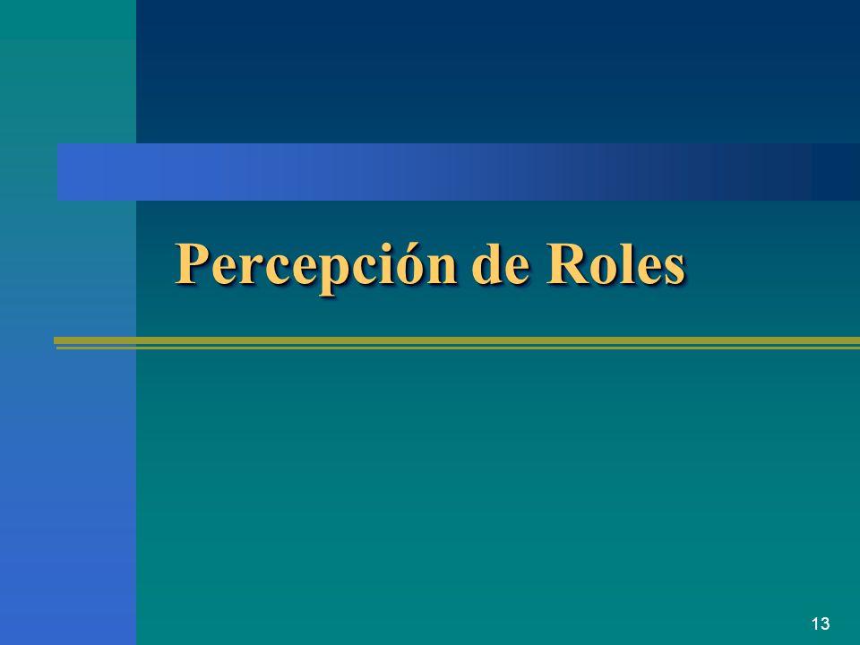 Percepción de Roles