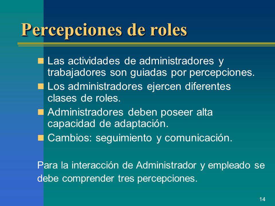 Percepciones de roles Las actividades de administradores y trabajadores son guiadas por percepciones.