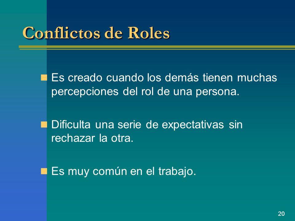 Conflictos de Roles Es creado cuando los demás tienen muchas percepciones del rol de una persona.