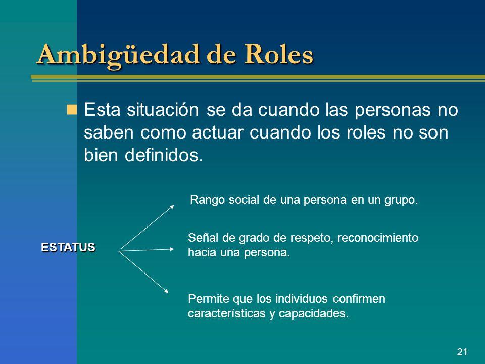 Ambigüedad de Roles Esta situación se da cuando las personas no saben como actuar cuando los roles no son bien definidos.
