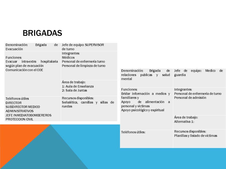 Brigadas Denominación: Brigada de Evacuación