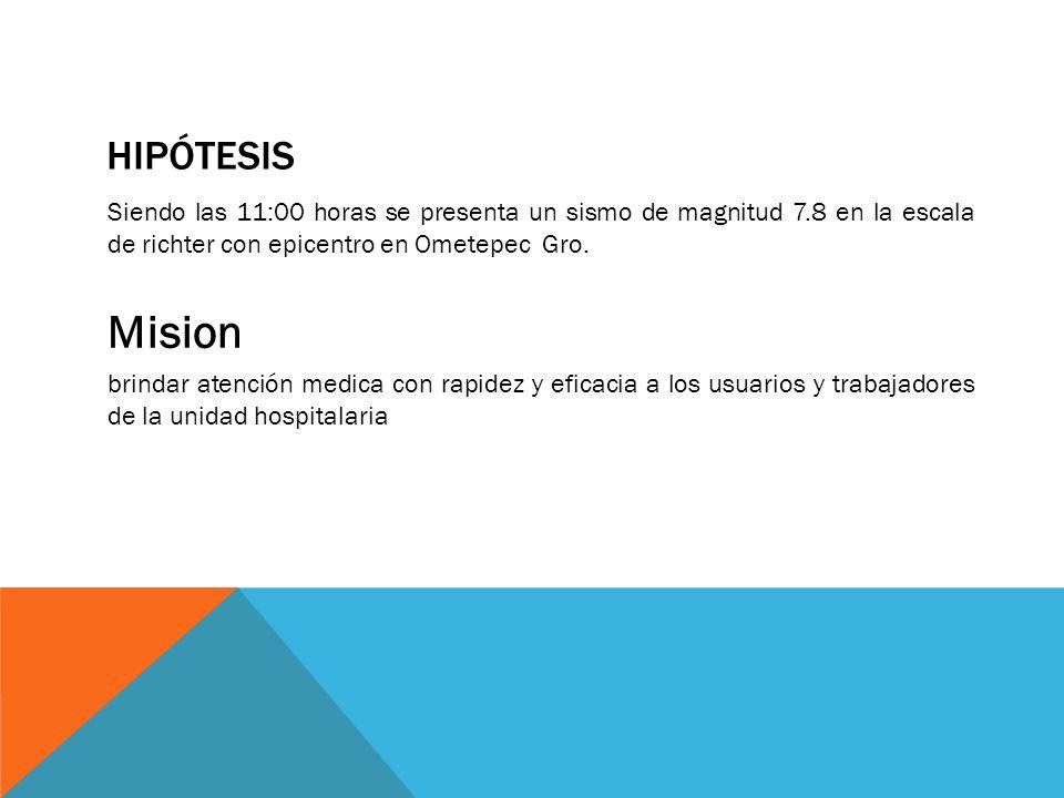 Hipótesis Siendo las 11:00 horas se presenta un sismo de magnitud 7.8 en la escala de richter con epicentro en Ometepec Gro.