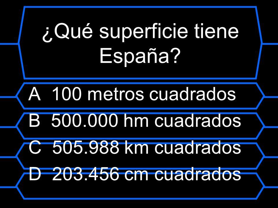 ¿Qué superficie tiene España
