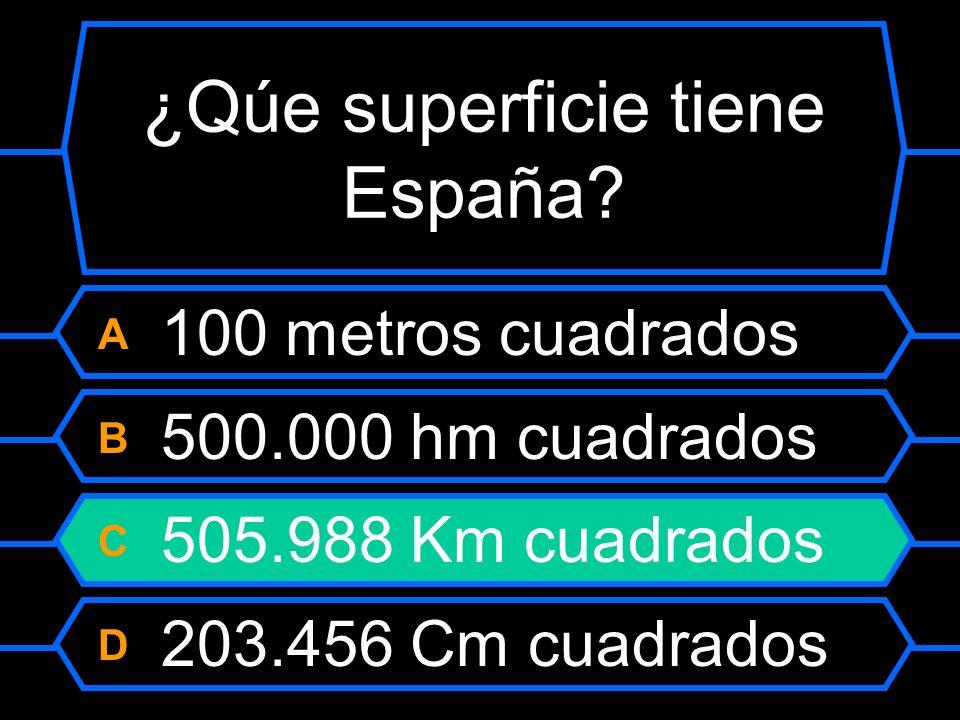 Qui n quiere ser sabio ppt descargar - Metros cuadrados espana ...