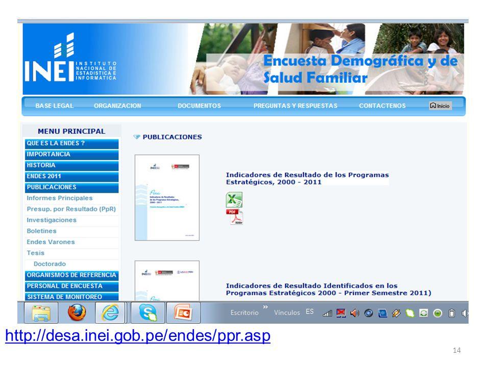 http://desa.inei.gob.pe/endes/ppr.asp