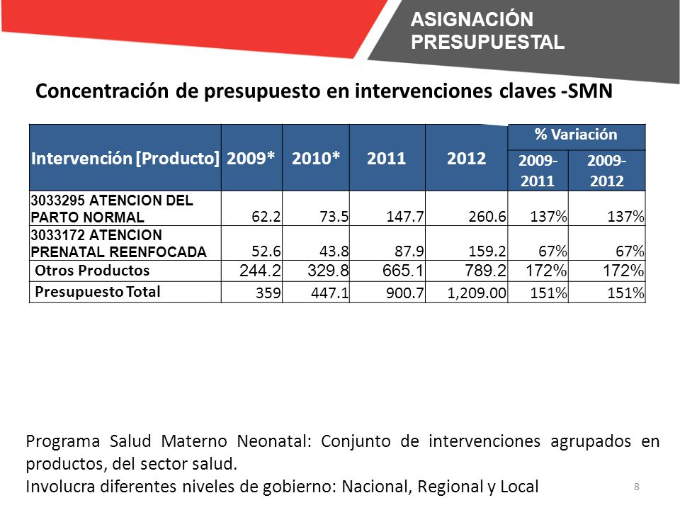 Concentración de presupuesto en intervenciones claves -SMN