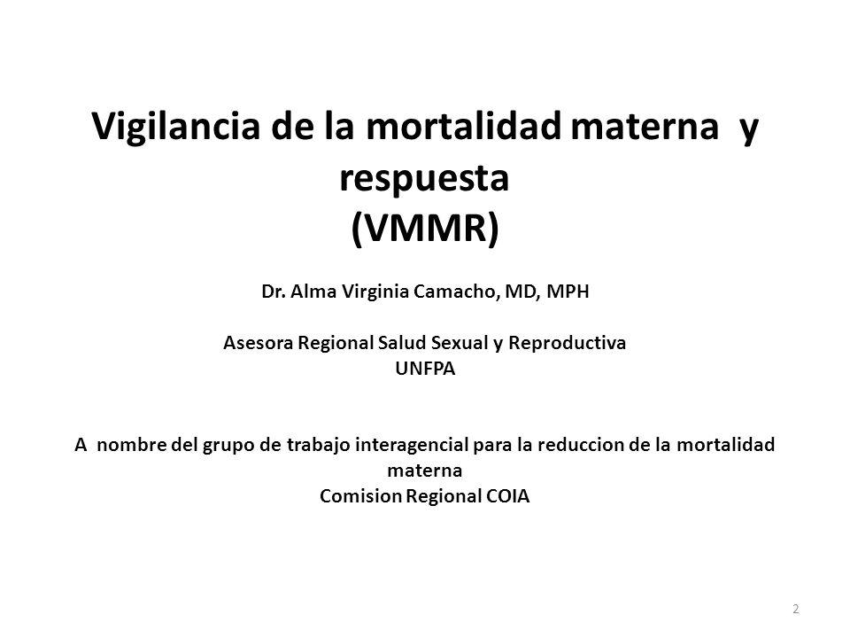 Vigilancia de la mortalidad materna y respuesta (VMMR) Dr