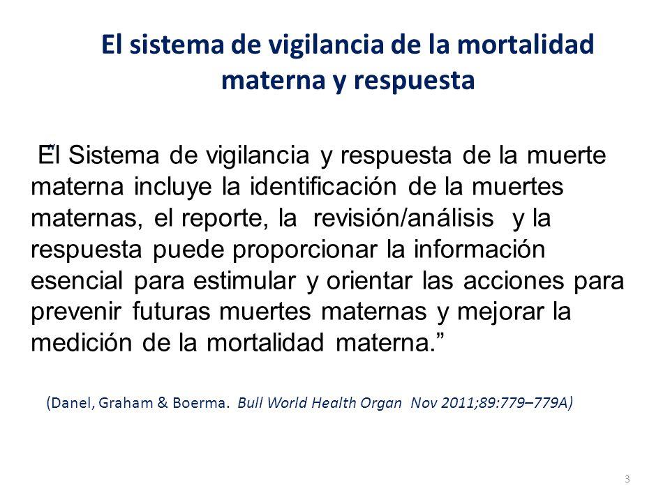 El sistema de vigilancia de la mortalidad materna y respuesta