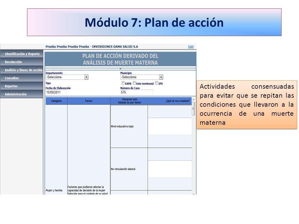 Módulo 7: Plan de acción Actividades consensuadas para evitar que se repitan las condiciones que llevaron a la ocurrencia de una muerte materna.
