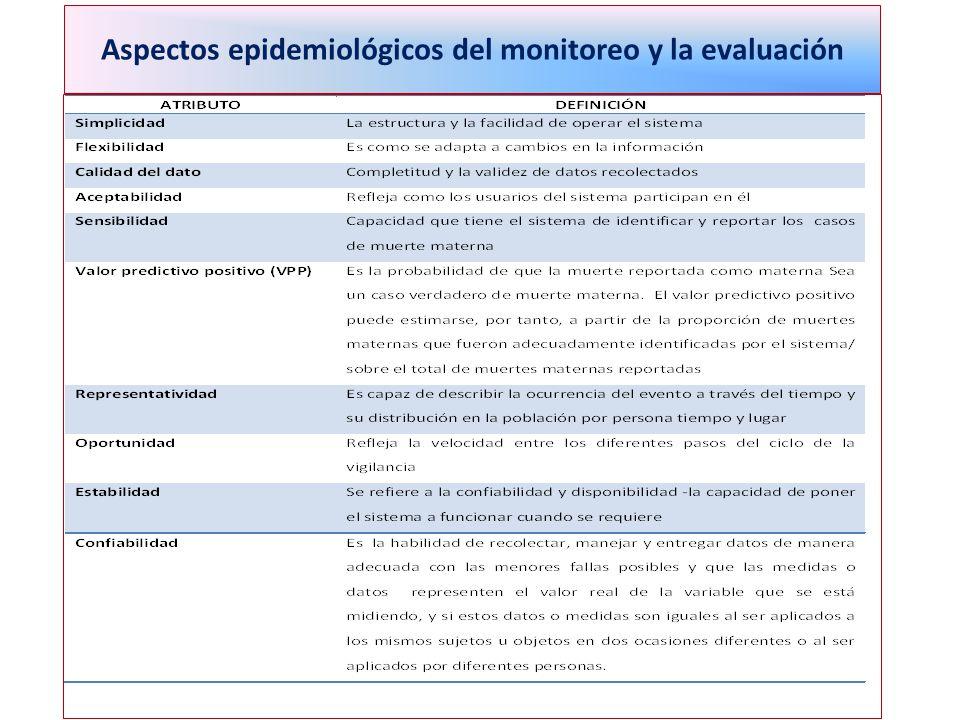 Aspectos epidemiológicos del monitoreo y la evaluación