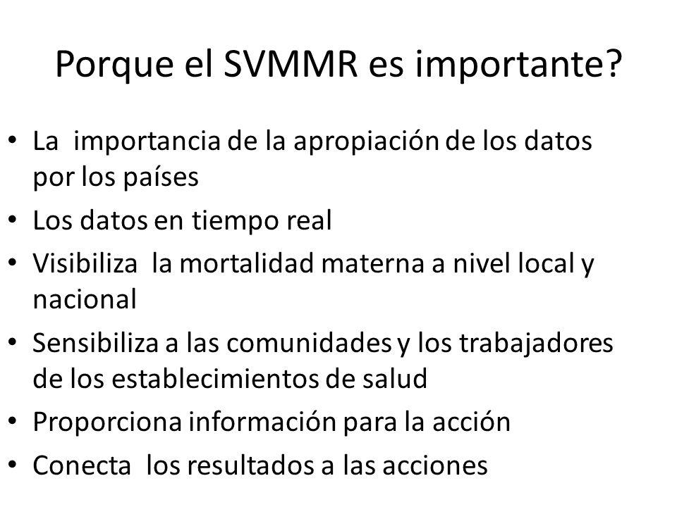 Porque el SVMMR es importante