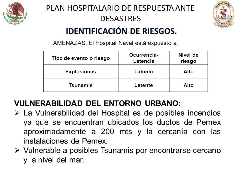 IDENTIFICACIÓN DE RIESGOS.