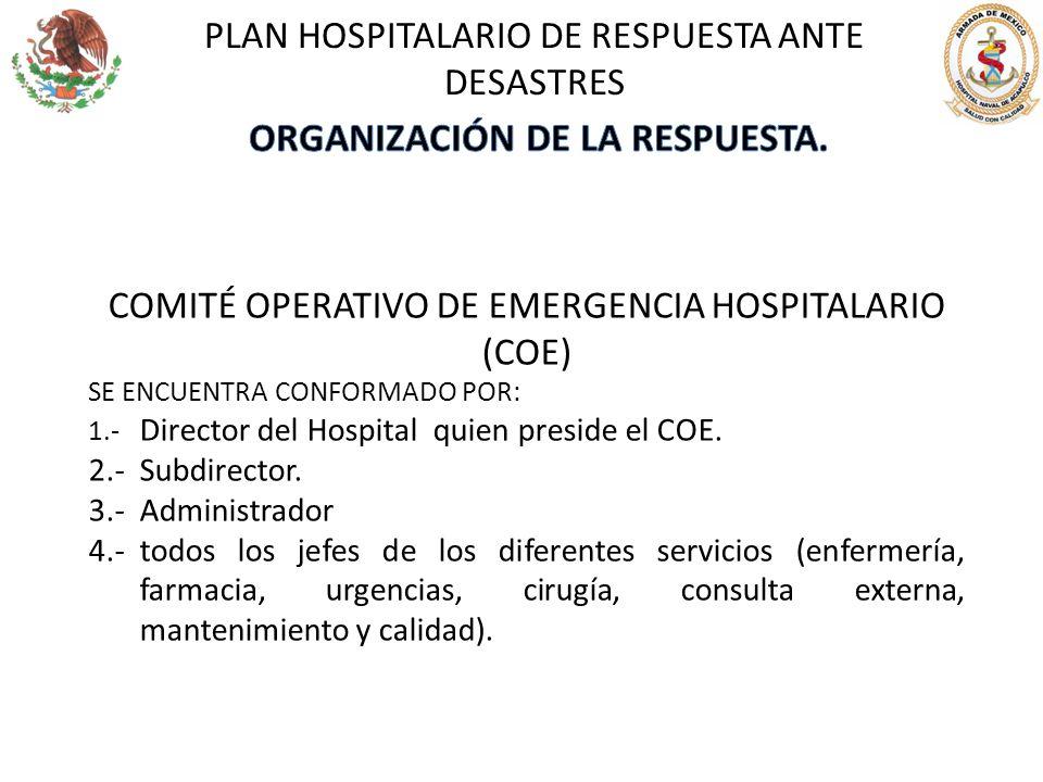 ORGANIZACIÓN DE LA RESPUESTA.