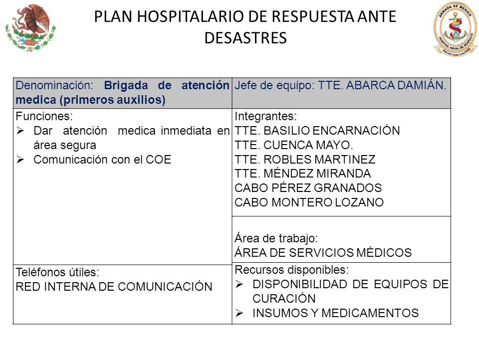 PLAN HOSPITALARIO DE RESPUESTA ANTE DESASTRES