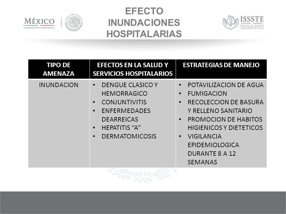 EFECTO INUNDACIONES HOSPITALARIAS