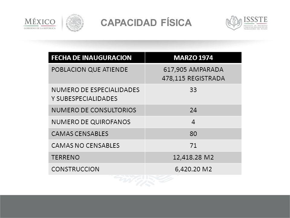 CAPACIDAD FÍSICA FECHA DE INAUGURACION MARZO 1974