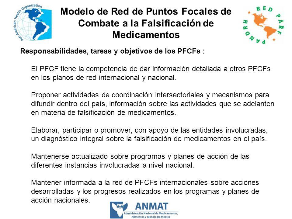 Modelo de Red de Puntos Focales de Combate a la Falsificación de Medicamentos