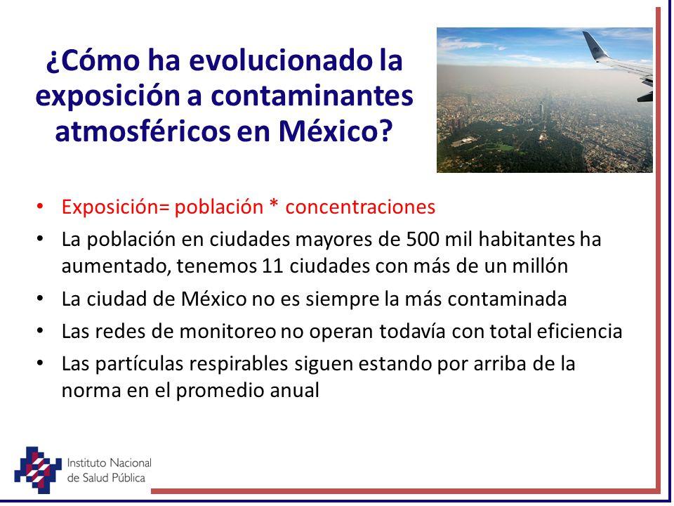 ¿Cómo ha evolucionado la exposición a contaminantes atmosféricos en México