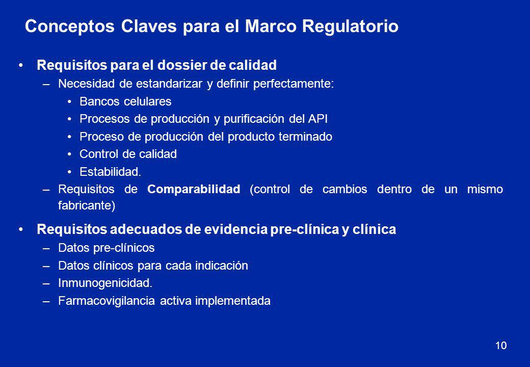 Conceptos Claves para el Marco Regulatorio
