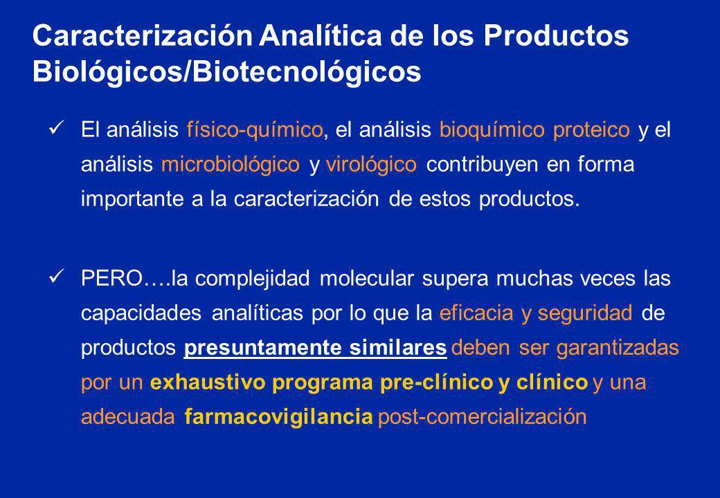 Caracterización Analítica de los Productos Biológicos/Biotecnológicos