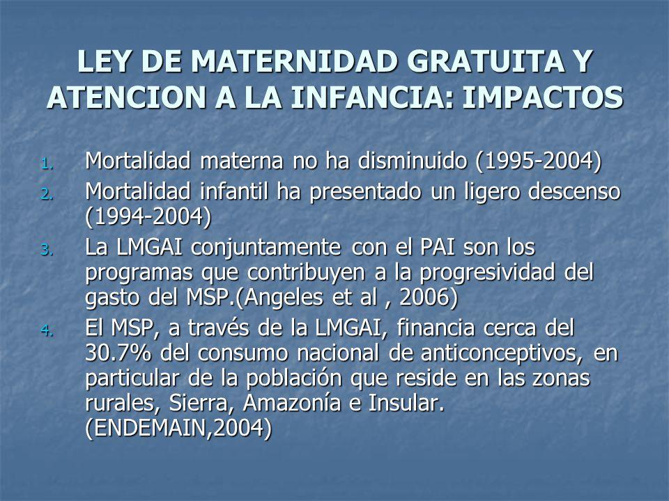 LEY DE MATERNIDAD GRATUITA Y ATENCION A LA INFANCIA: IMPACTOS