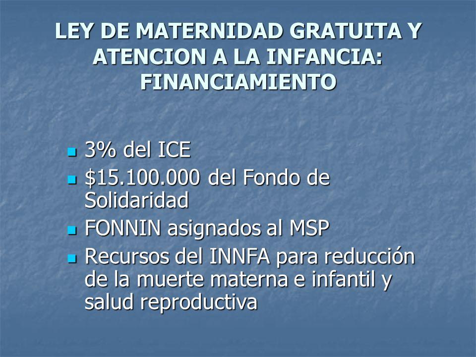 LEY DE MATERNIDAD GRATUITA Y ATENCION A LA INFANCIA: FINANCIAMIENTO