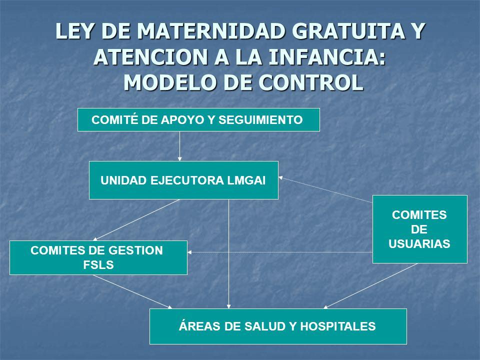 LEY DE MATERNIDAD GRATUITA Y ATENCION A LA INFANCIA: MODELO DE CONTROL