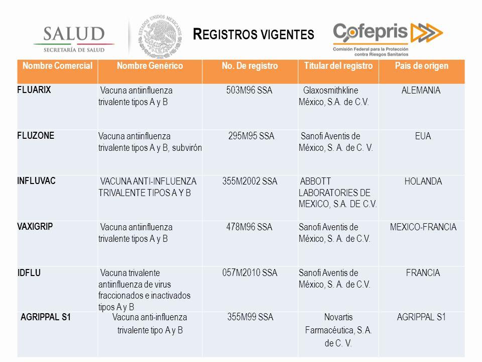 Registros vigentes Nombre Comercial Nombre Genérico No. De registro