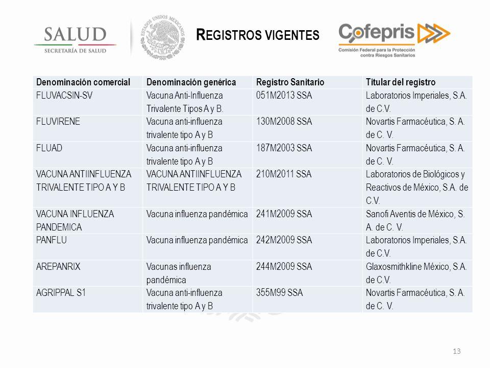 Registros vigentes Denominación comercial Denominación genérica
