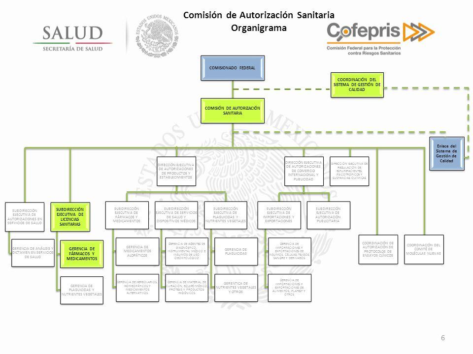 Comisión de Autorización Sanitaria Organigrama