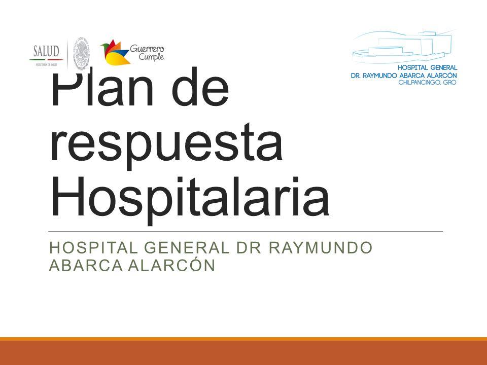Plan de respuesta Hospitalaria