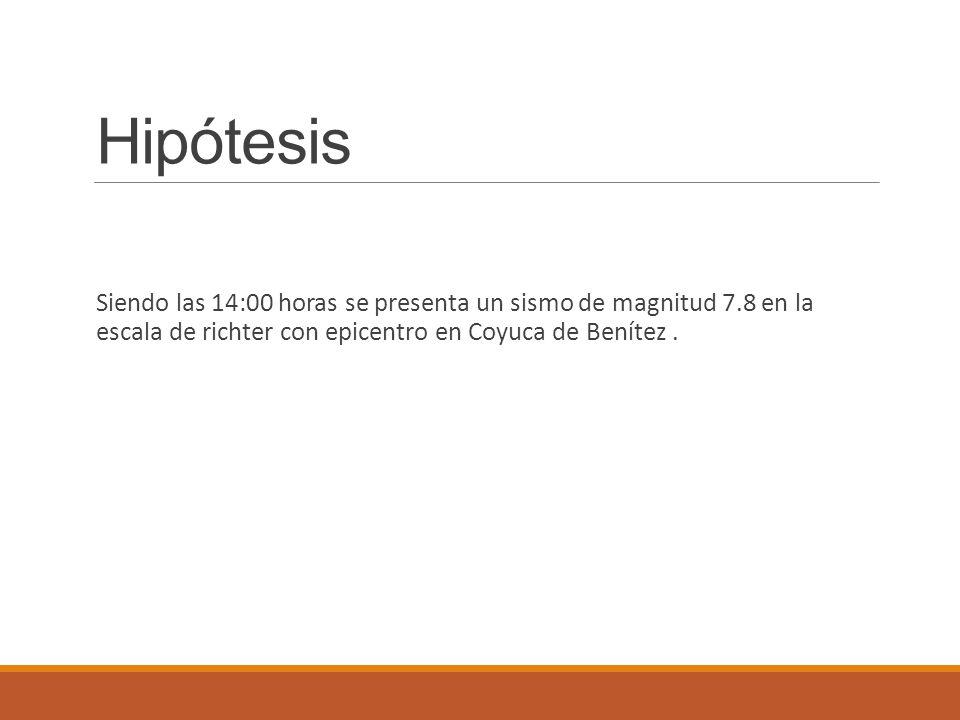 Hipótesis Siendo las 14:00 horas se presenta un sismo de magnitud 7.8 en la escala de richter con epicentro en Coyuca de Benítez .