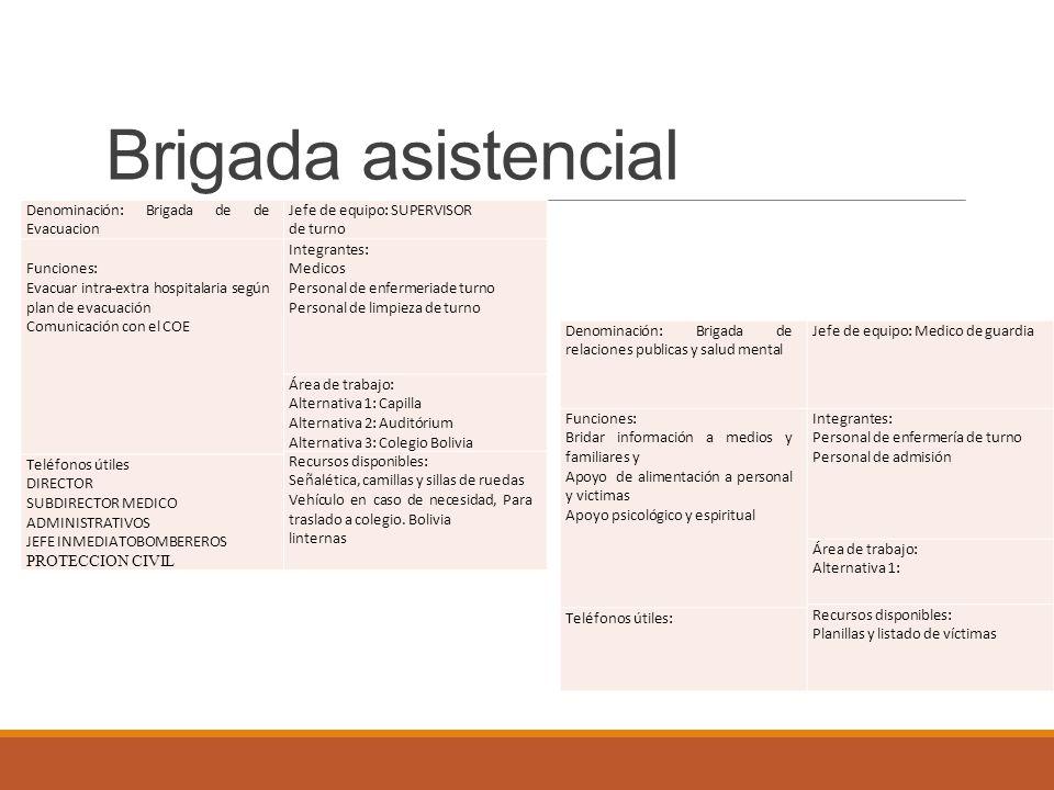 Brigada asistencial Denominación: Brigada de de Evacuacion