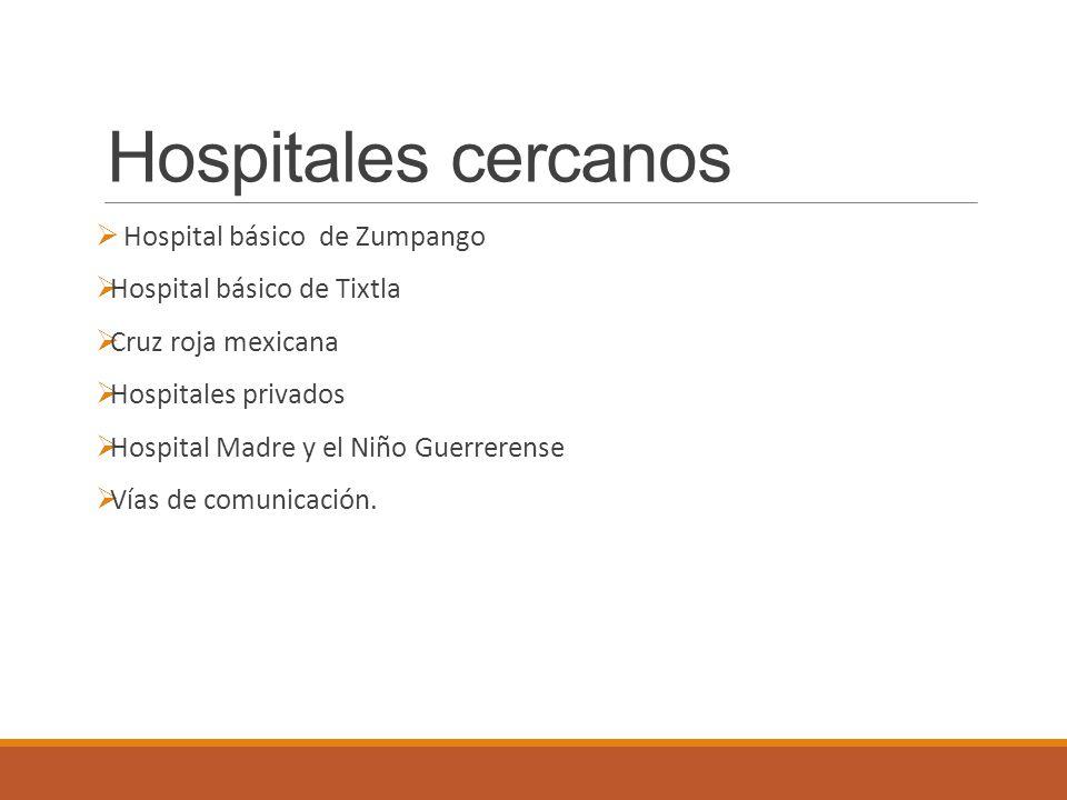 Hospitales cercanos Hospital básico de Zumpango