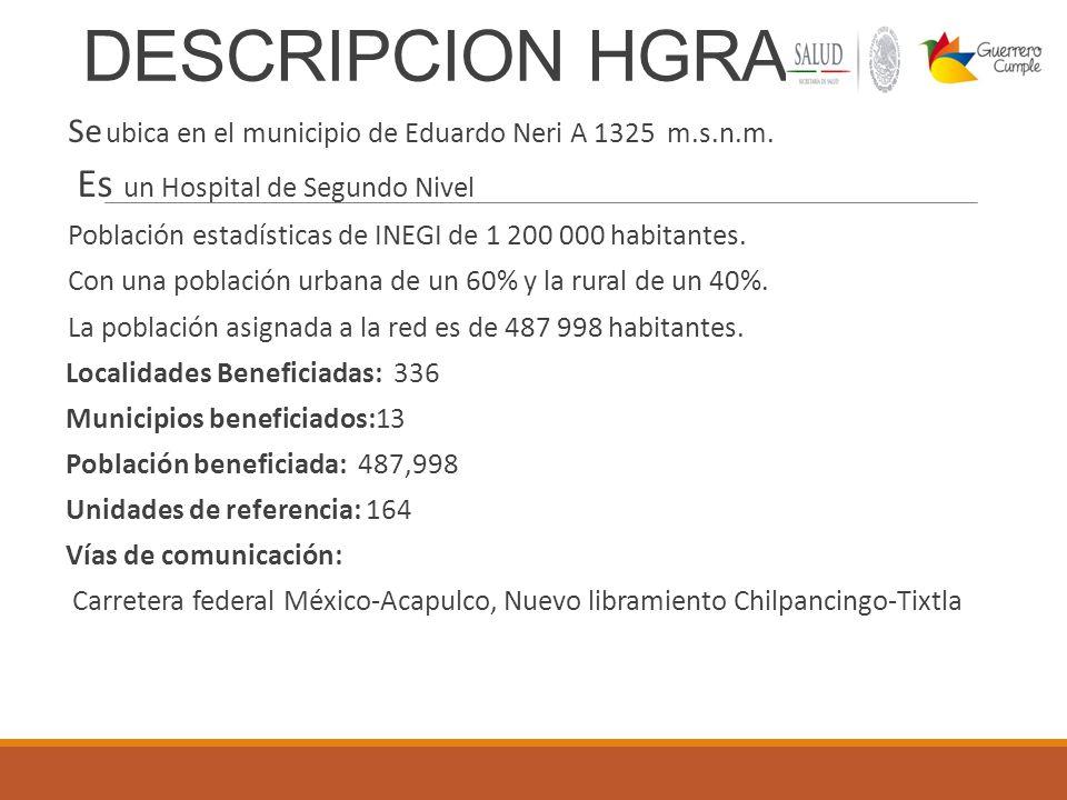 DESCRIPCION HGRAA Es un Hospital de Segundo Nivel