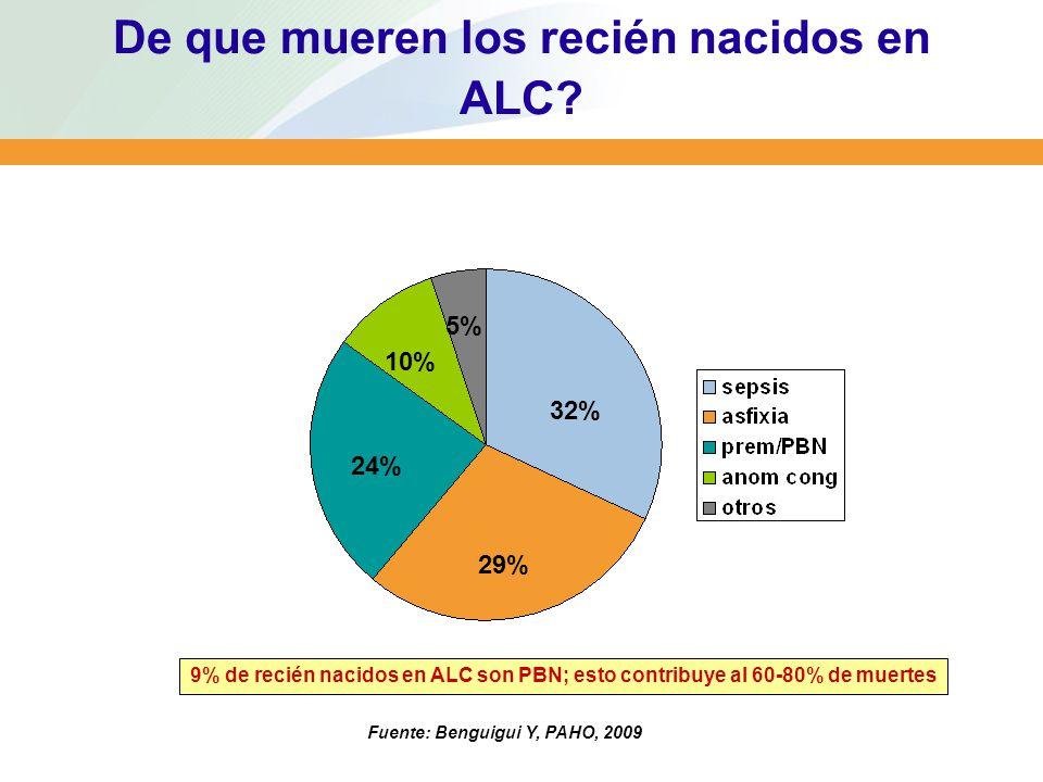 De que mueren los recién nacidos en ALC
