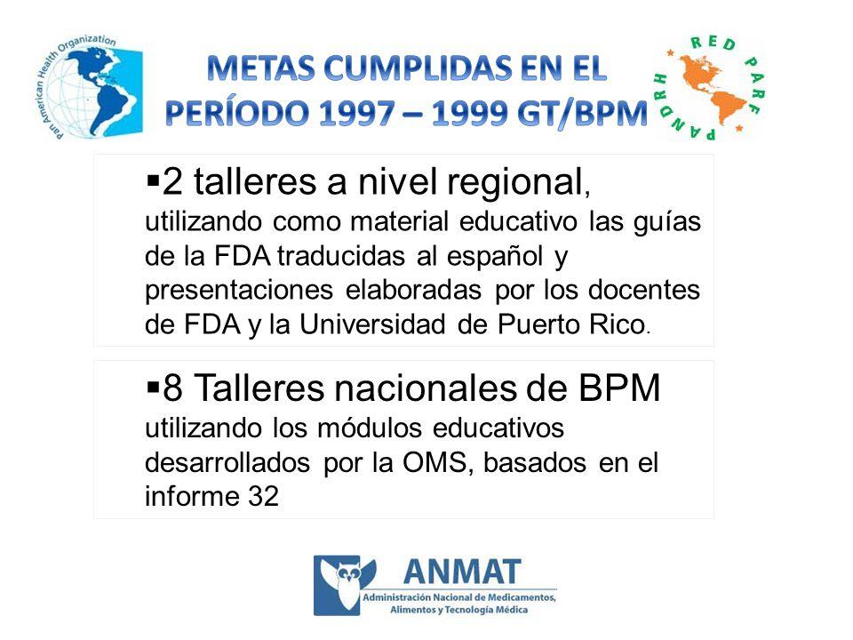 METAS CUMPLIDAS EN EL PERÍODO 1997 – 1999 GT/BPM