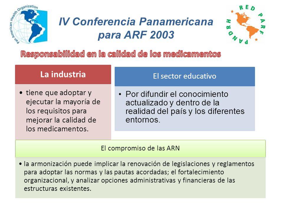 IV Conferencia Panamericana para ARF 2003
