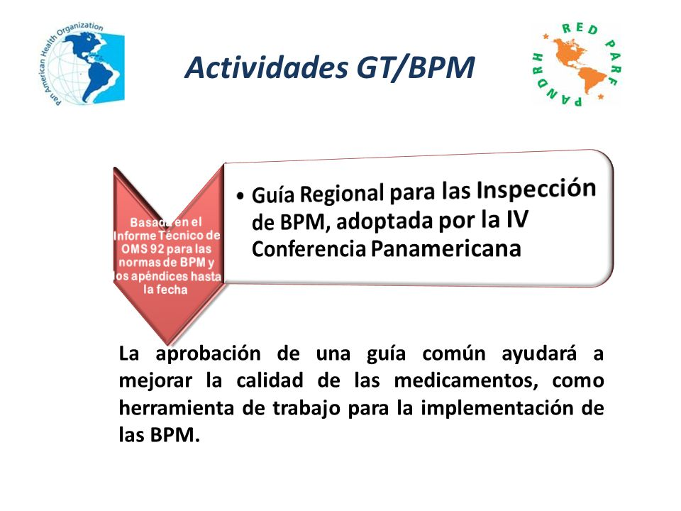 Actividades GT/BPM Basada en el Informe Técnico de OMS 92 para las normas de BPM y los apéndices hasta la fecha.