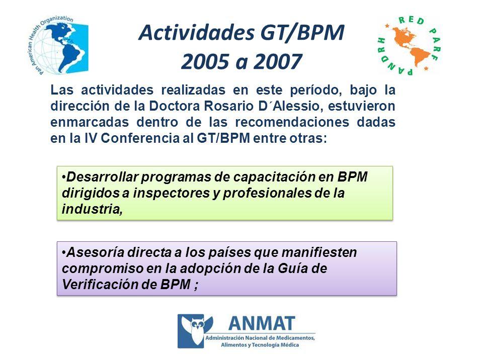Actividades GT/BPM 2005 a 2007