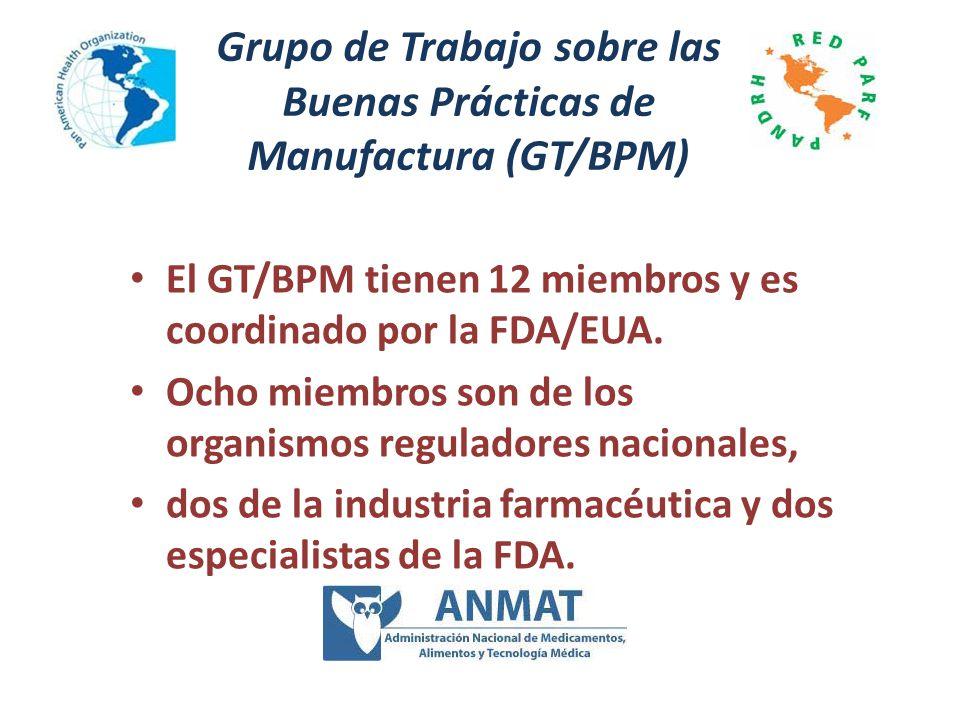Grupo de Trabajo sobre las Buenas Prácticas de Manufactura (GT/BPM)