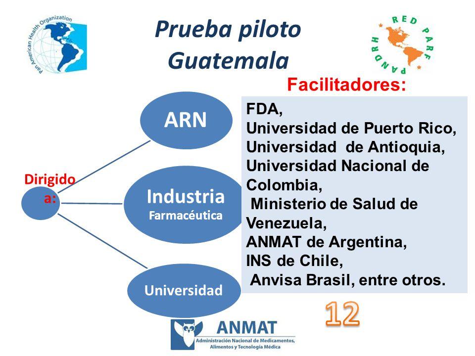 Prueba piloto Guatemala