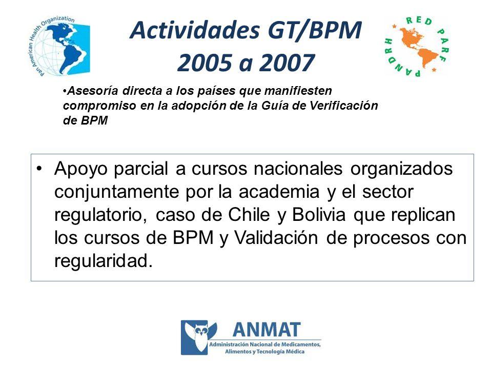 Actividades GT/BPM 2005 a 2007 Asesoría directa a los países que manifiesten compromiso en la adopción de la Guía de Verificación de BPM.