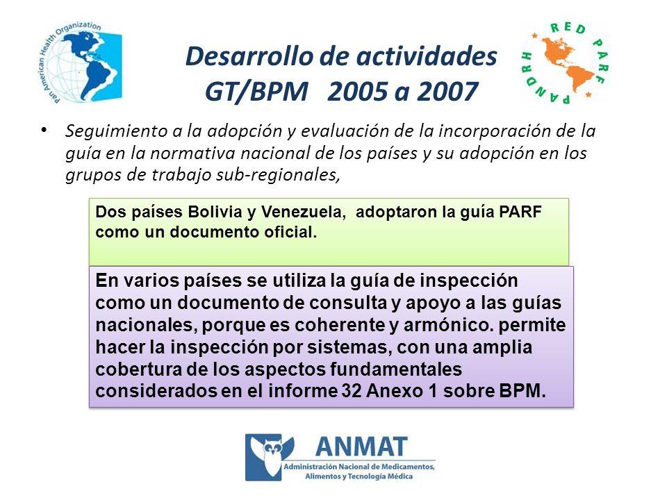 Desarrollo de actividades GT/BPM 2005 a 2007