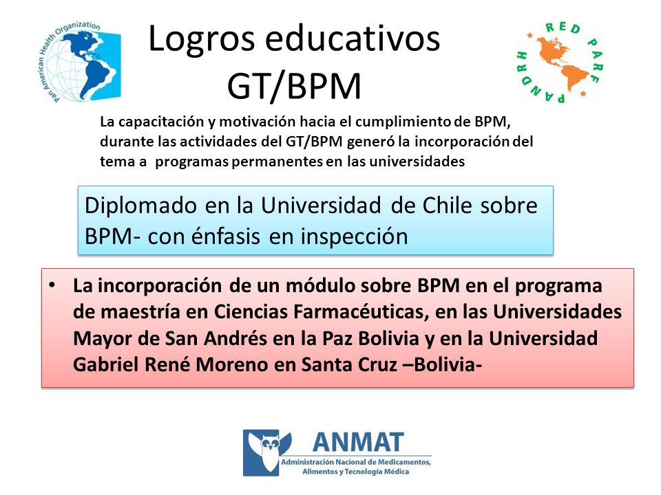 Logros educativos GT/BPM