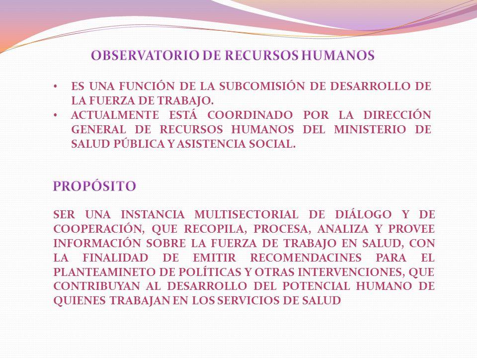 OBSERVATORIO DE RECURSOS HUMANOS