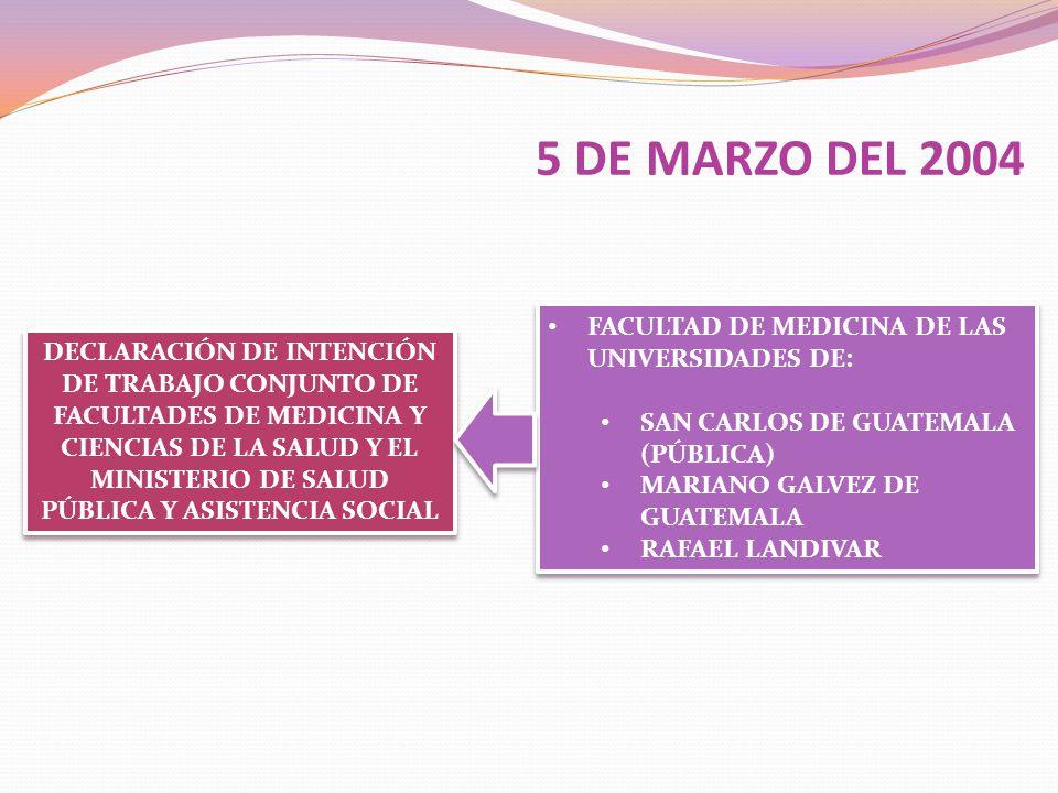 5 DE MARZO DEL 2004 FACULTAD DE MEDICINA DE LAS UNIVERSIDADES DE:
